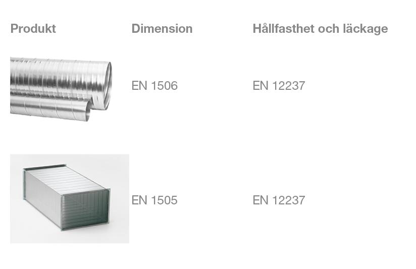 standard-for-ventilationssystem.png